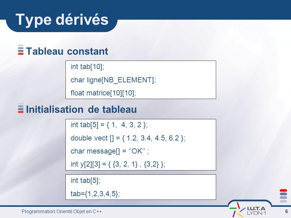 Type dérivés Tableau constant Initialisation de tableau int tab[10];